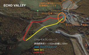 トレイルランリレーコース図